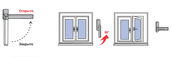 Типовые окна пвх